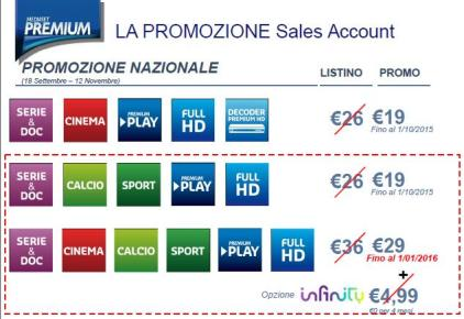 Promo Sales Account da Canvass