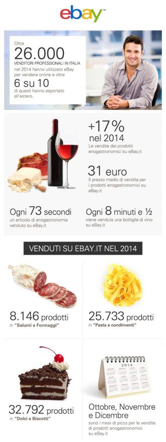 eBay_gastronomia